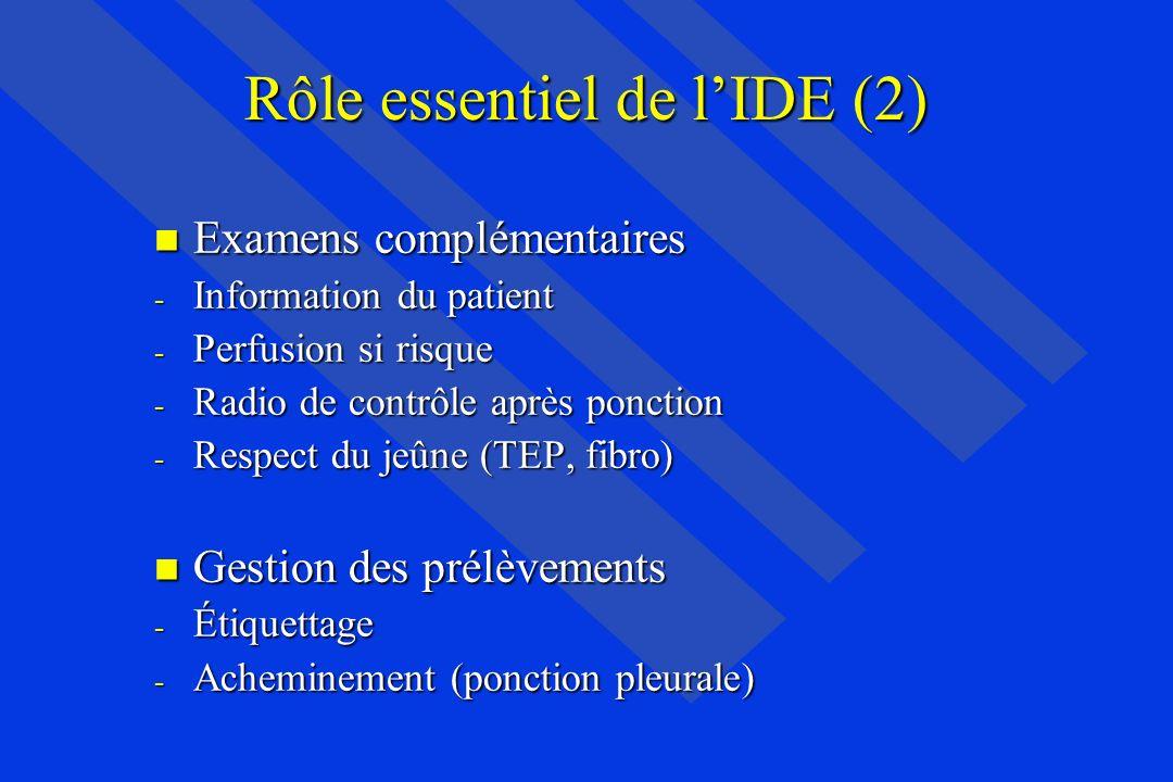 Rôle essentiel de l'IDE (2)