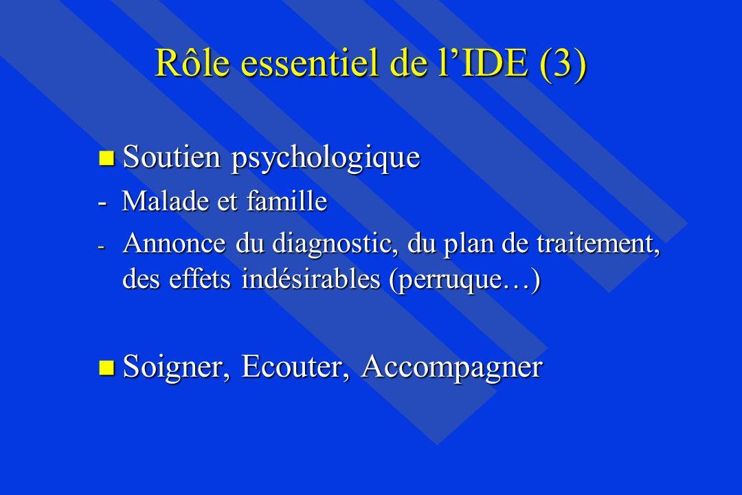 Rôle essentiel de l'IDE (3)