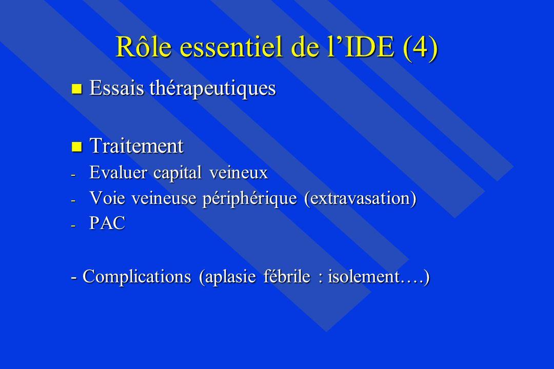 Rôle essentiel de l'IDE (4)