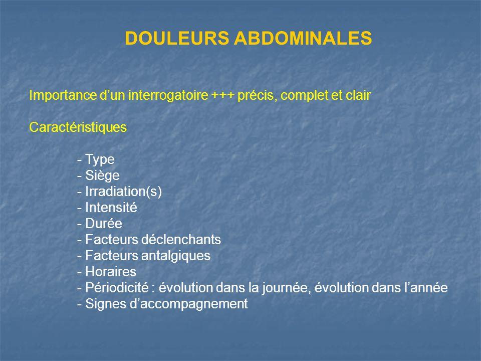DOULEURS ABDOMINALES Importance d'un interrogatoire +++ précis, complet et clair. Caractéristiques