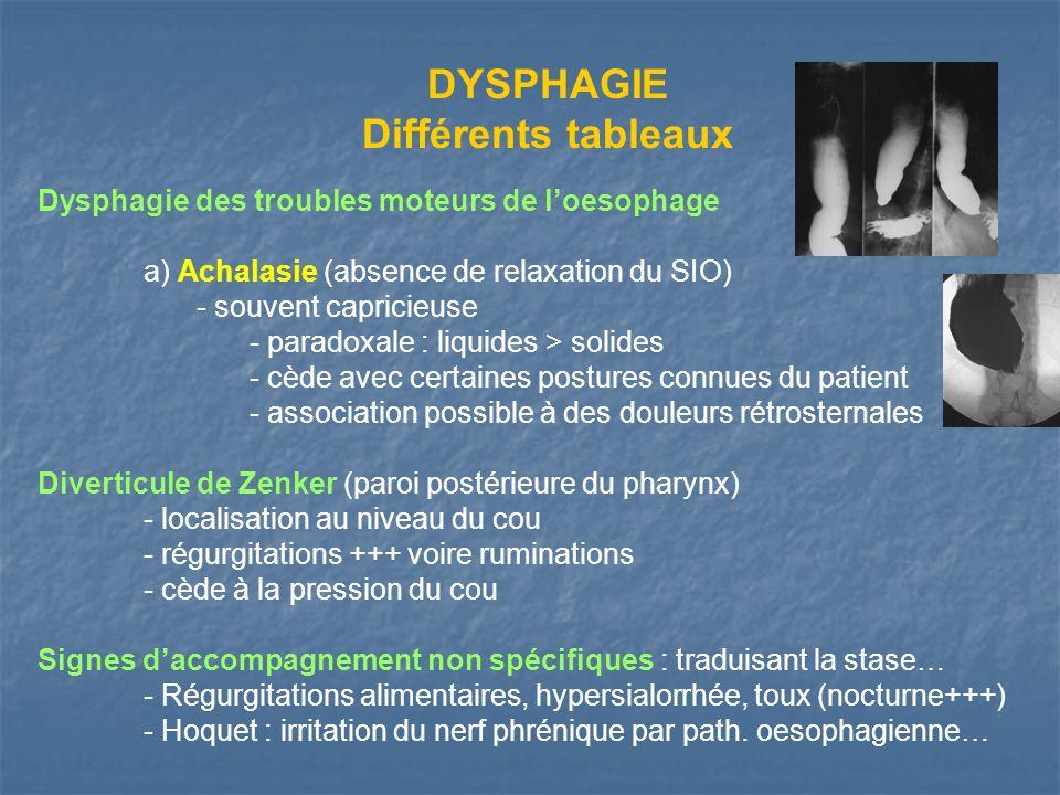 DYSPHAGIE Différents tableaux