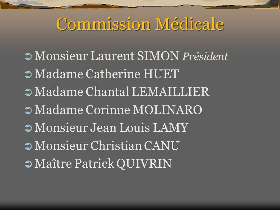 Commission Médicale Monsieur Laurent SIMON Président
