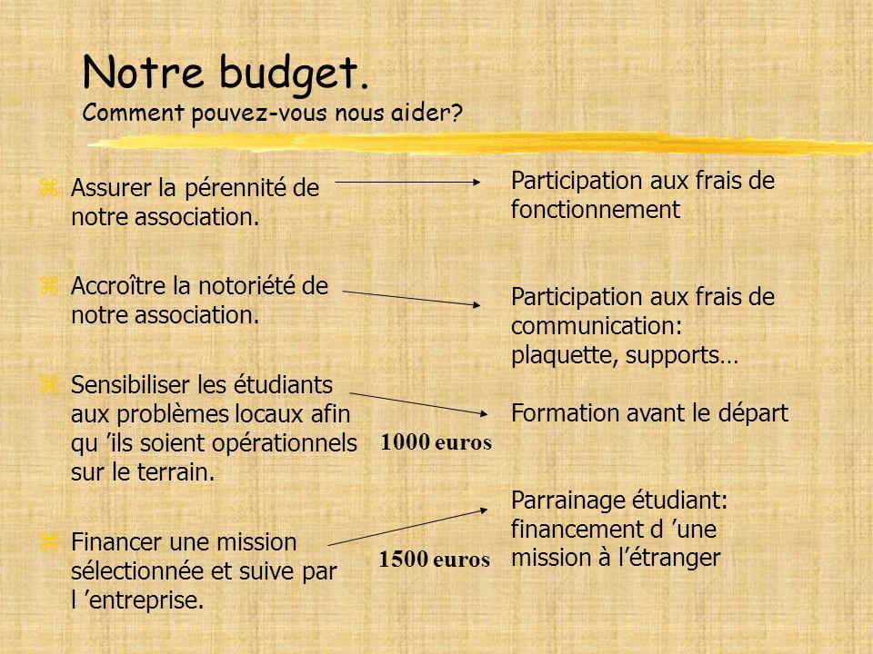Notre budget. Comment pouvez-vous nous aider