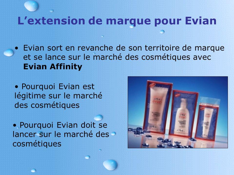 L'extension de marque pour Evian