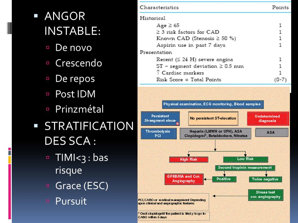 STRATIFICATION DES SCA :