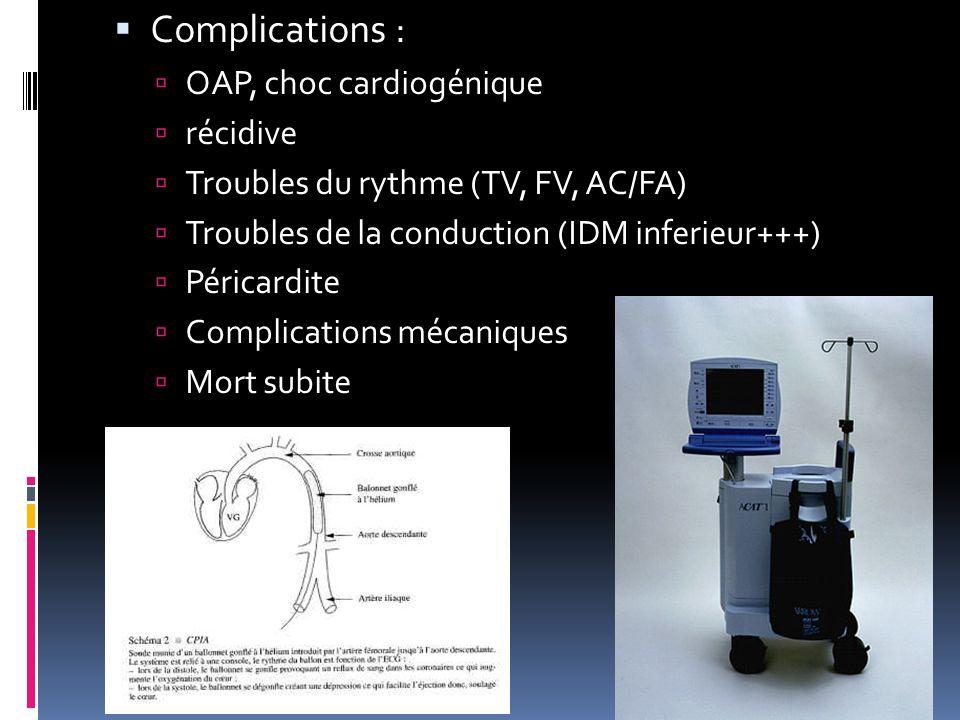 Complications : OAP, choc cardiogénique récidive