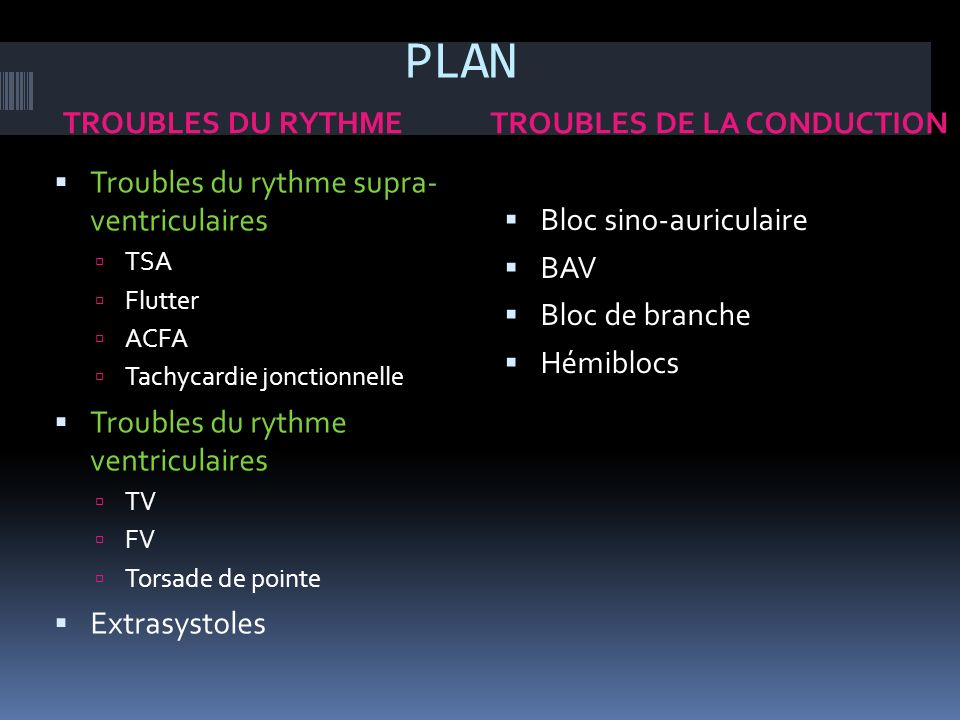 PLAN TROUBLES DE LA CONDUCTION TROUBLES DU RYTHME
