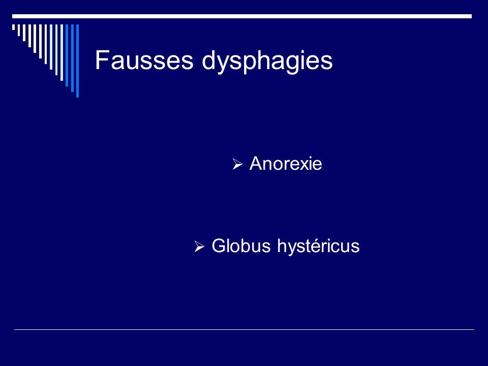 Fausses dysphagies Anorexie Globus hystéricus
