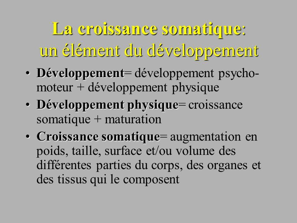 La croissance somatique: un élément du développement