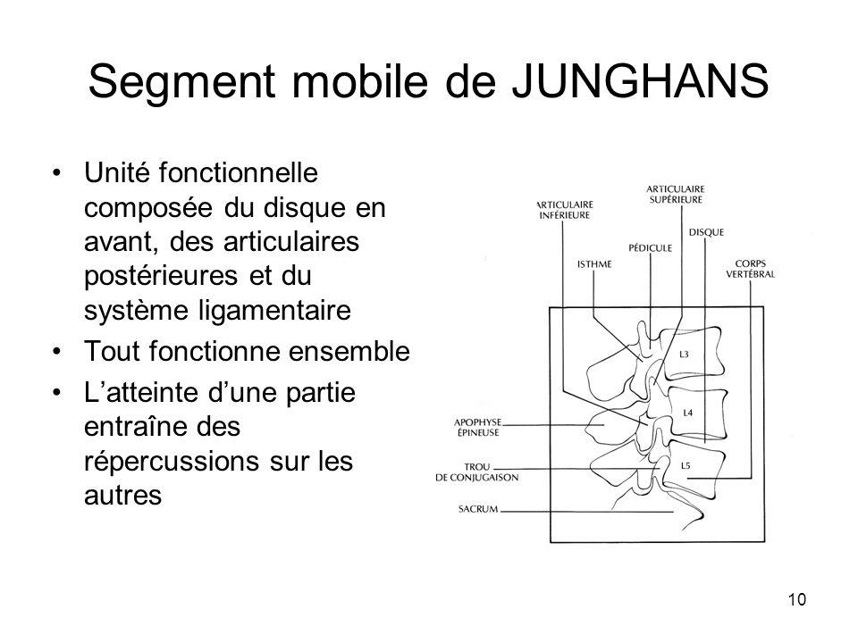 Segment mobile de JUNGHANS