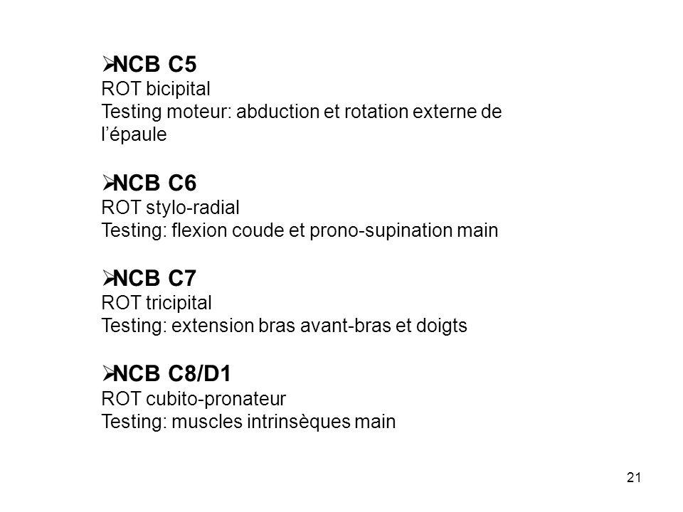 NCB C5 NCB C6 NCB C7 NCB C8/D1 ROT bicipital