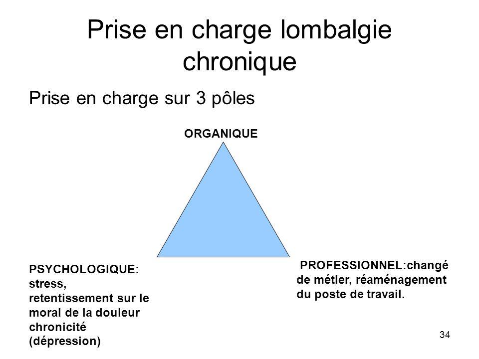 Prise en charge lombalgie chronique