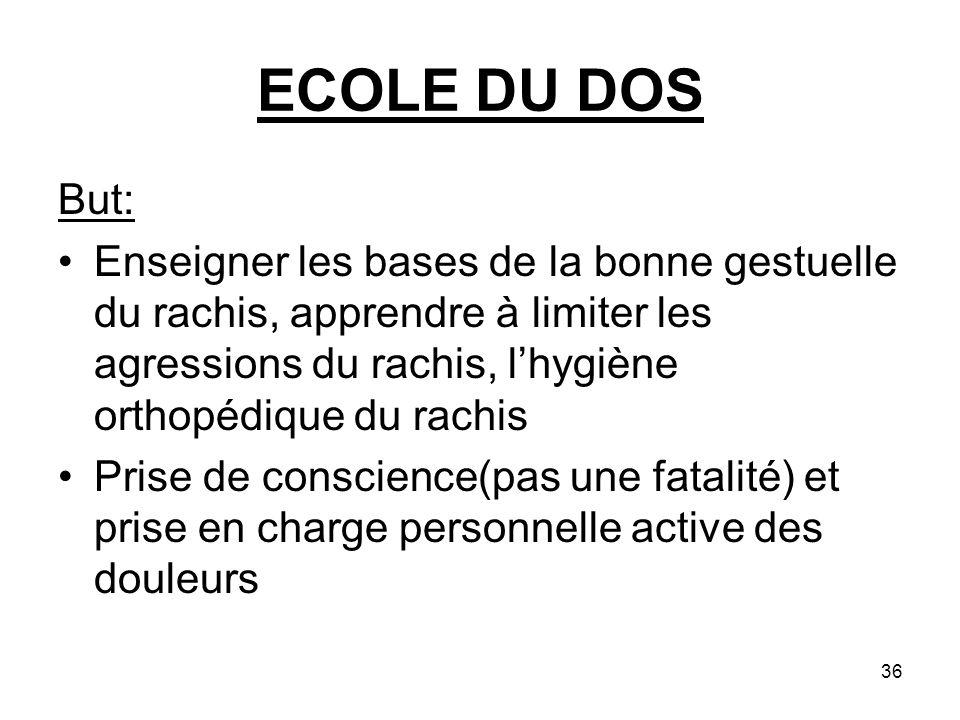 ECOLE DU DOS But: