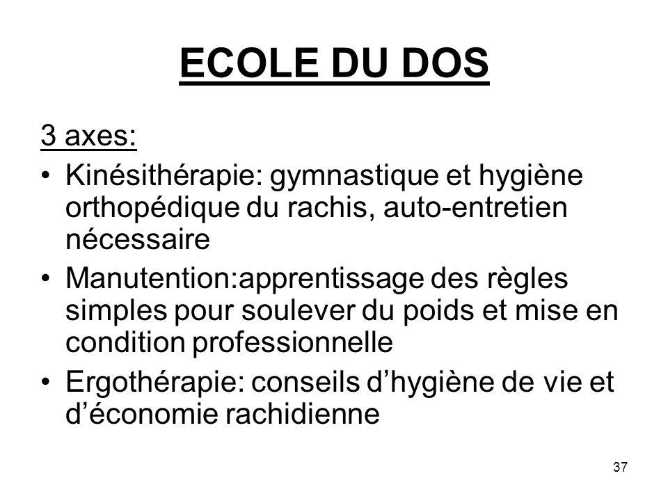 ECOLE DU DOS 3 axes: Kinésithérapie: gymnastique et hygiène orthopédique du rachis, auto-entretien nécessaire.