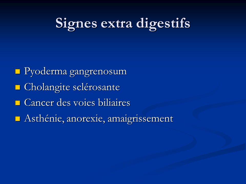 Signes extra digestifs