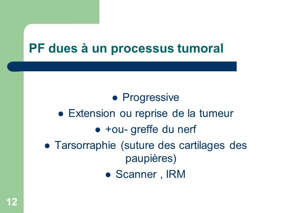 PF dues à un processus tumoral