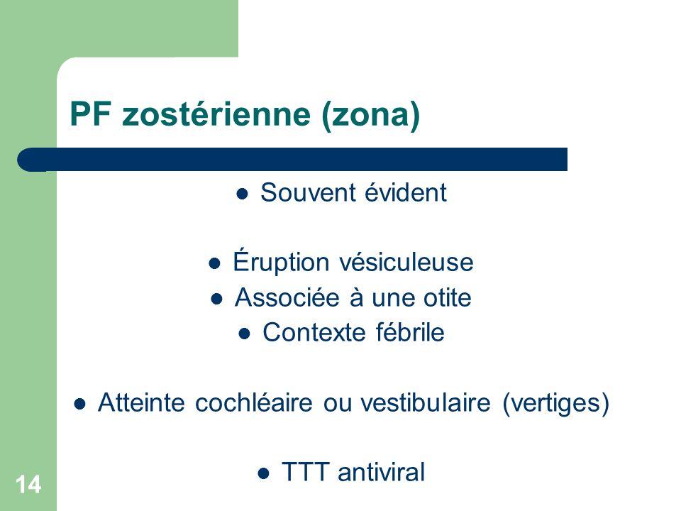 Atteinte cochléaire ou vestibulaire (vertiges)