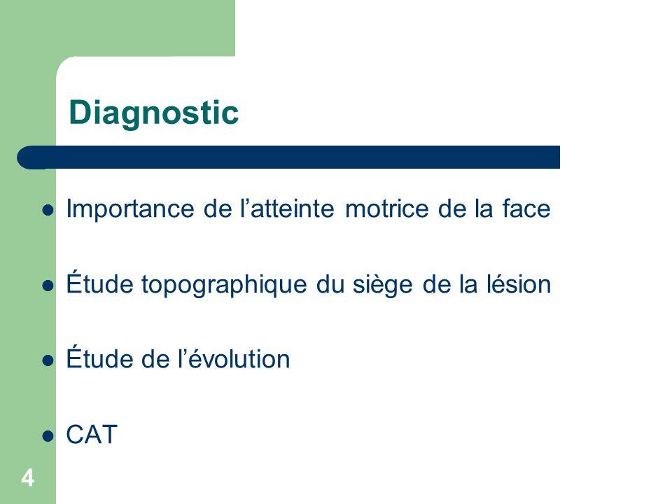 Diagnostic Importance de l'atteinte motrice de la face