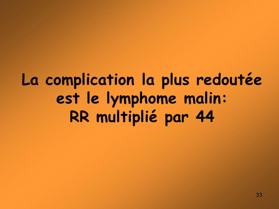 La complication la plus redoutée est le lymphome malin: RR multiplié par 44