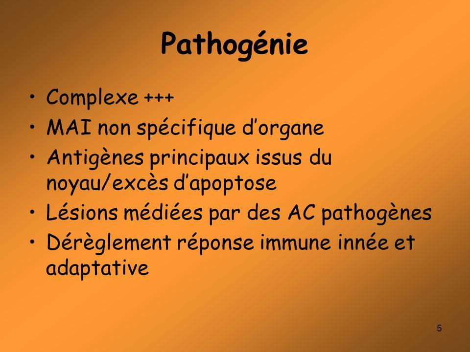 Pathogénie Complexe +++ MAI non spécifique d'organe