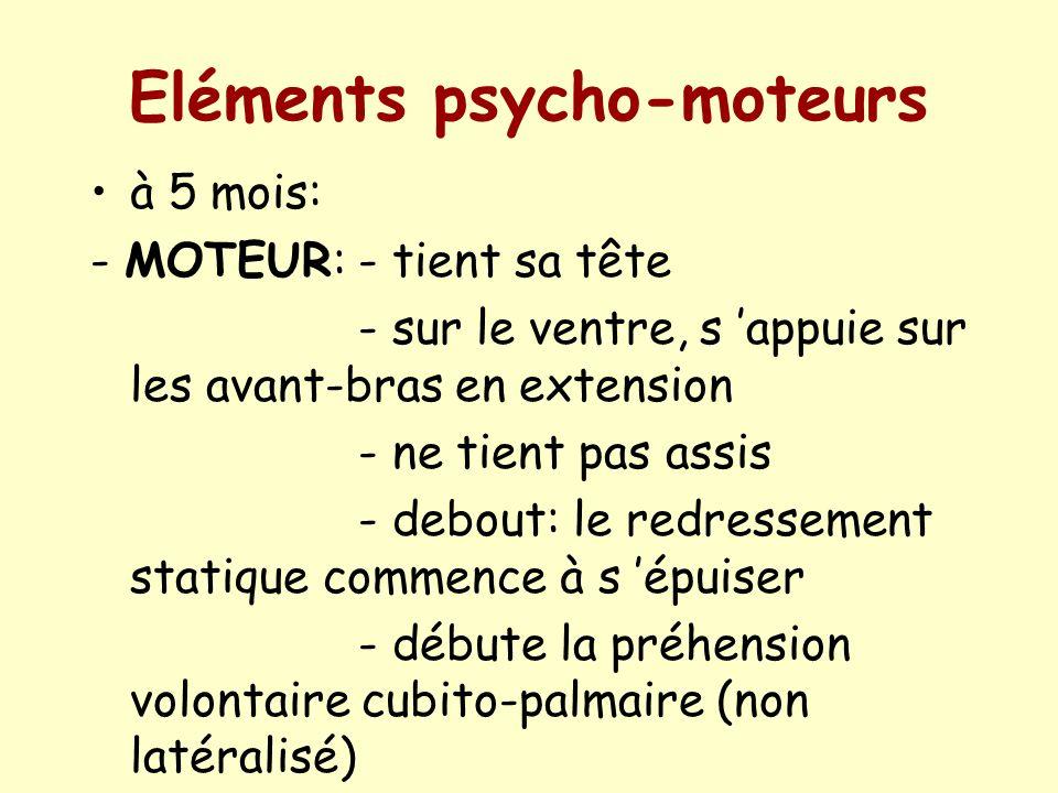 Eléments psycho-moteurs