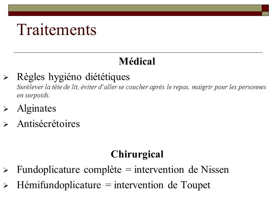 Traitements Médical.