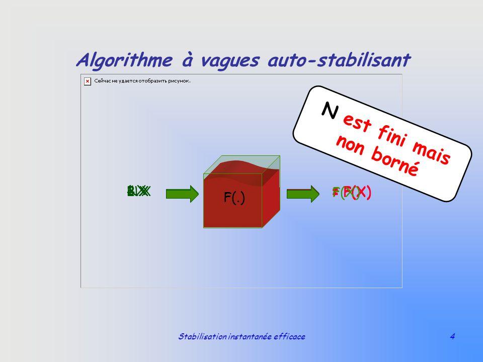 Algorithme à vagues auto-stabilisant