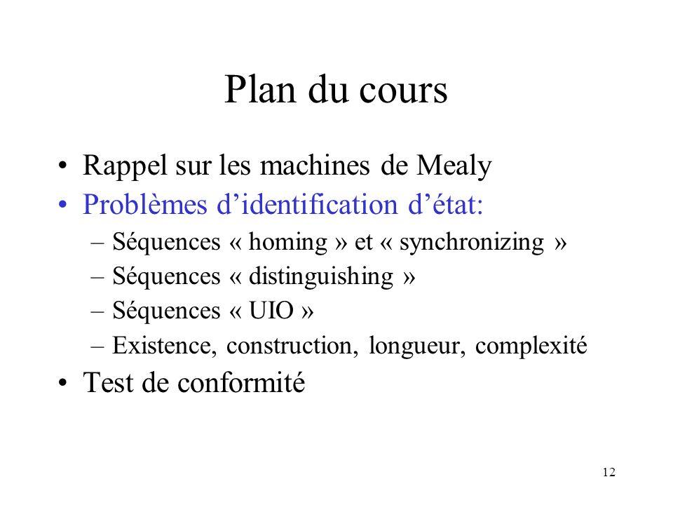 Plan du cours Rappel sur les machines de Mealy