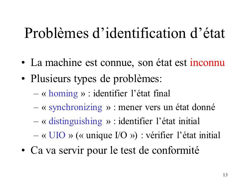 Problèmes d'identification d'état