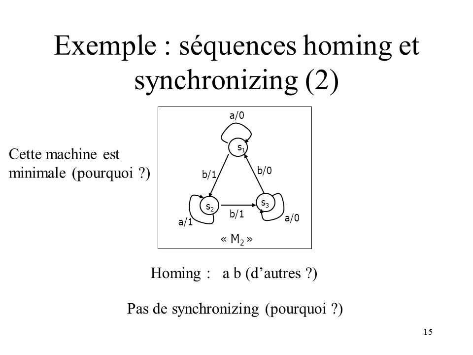 Exemple : séquences homing et synchronizing (2)