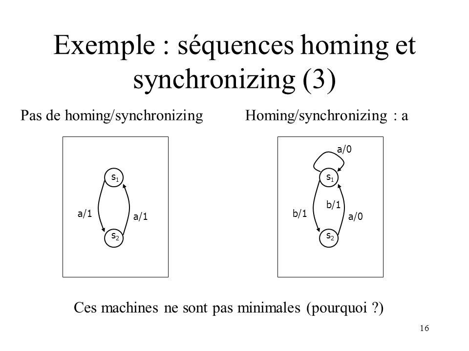 Exemple : séquences homing et synchronizing (3)
