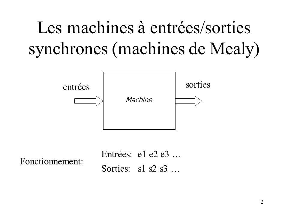 Les machines à entrées/sorties synchrones (machines de Mealy)