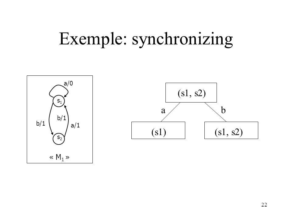 Exemple: synchronizing
