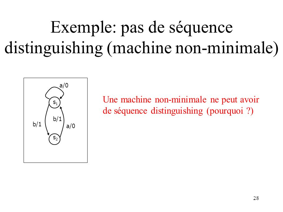 Exemple: pas de séquence distinguishing (machine non-minimale)