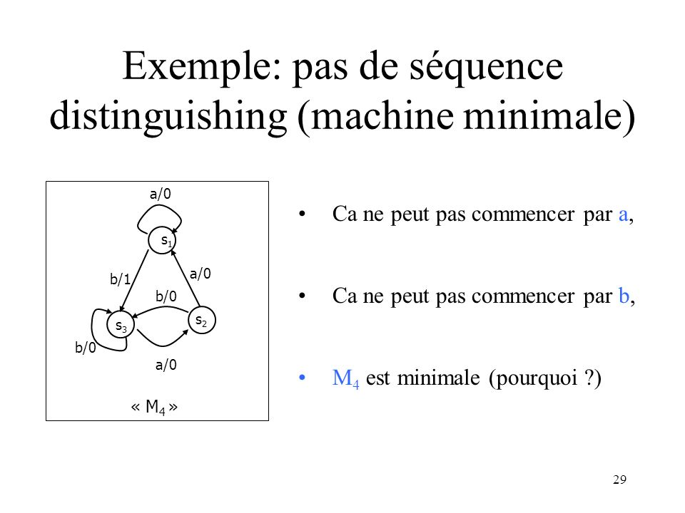 Exemple: pas de séquence distinguishing (machine minimale)
