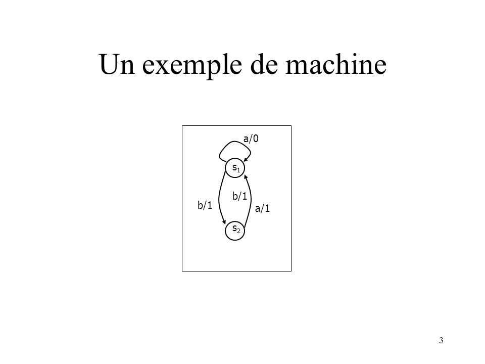 Un exemple de machine s1 s2 b/1 a/1 a/0