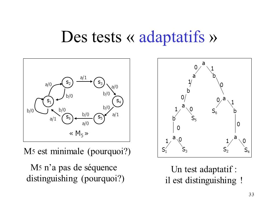 Des tests « adaptatifs »