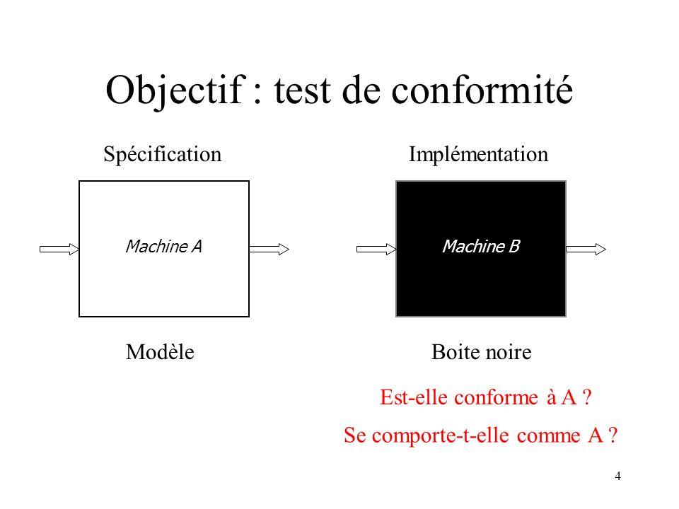 Objectif : test de conformité