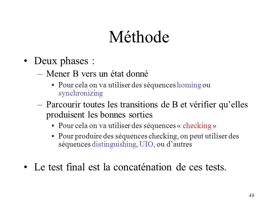 Méthode Deux phases : Le test final est la concaténation de ces tests.