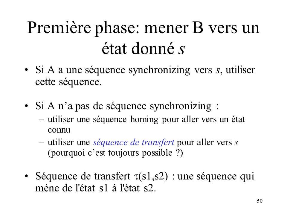 Première phase: mener B vers un état donné s