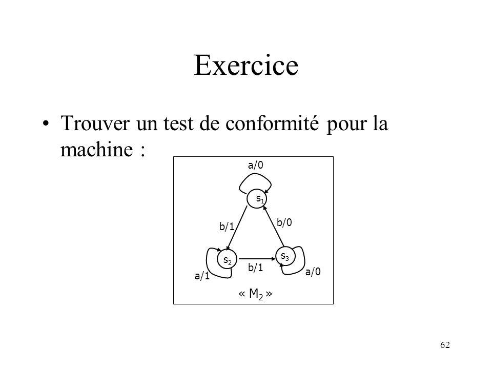 Exercice Trouver un test de conformité pour la machine : « M2 » a/0 s1