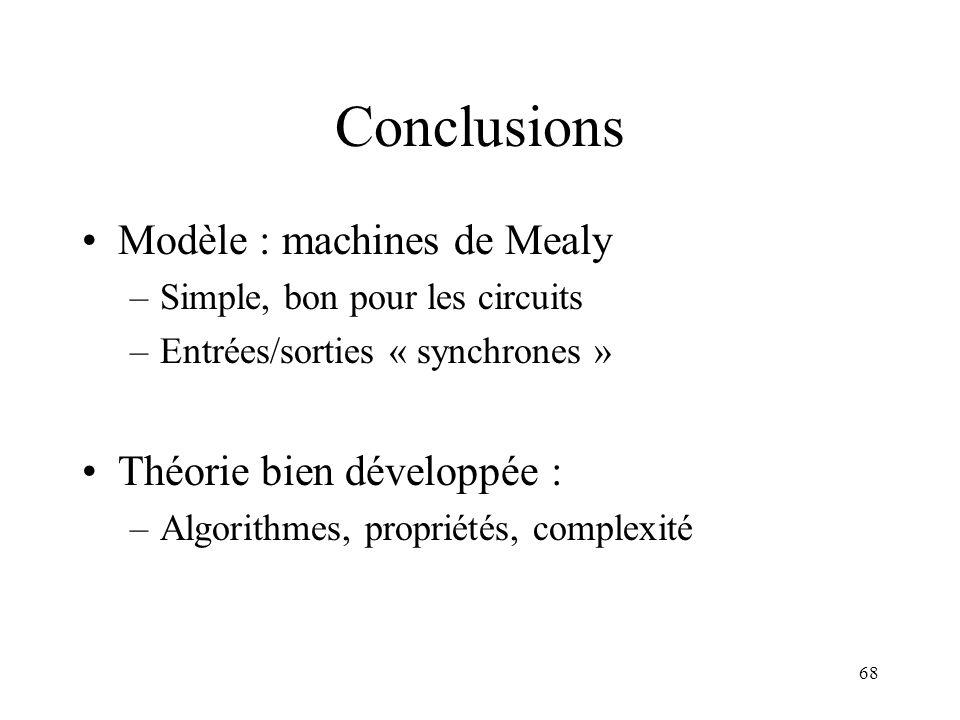 Conclusions Modèle : machines de Mealy Théorie bien développée :