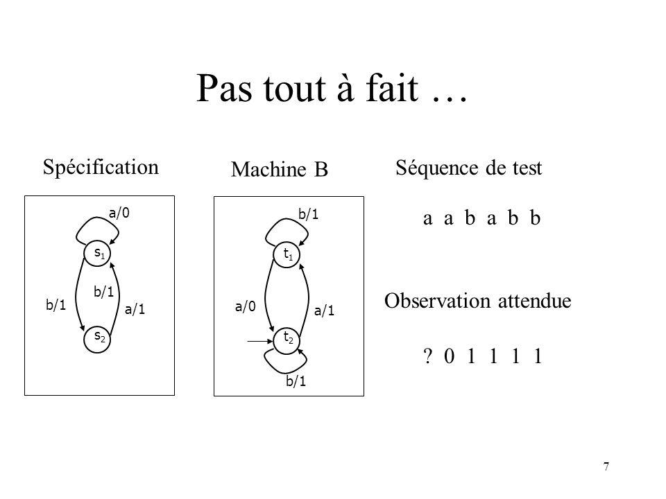 Pas tout à fait … Spécification Machine B Séquence de test a a b a b b