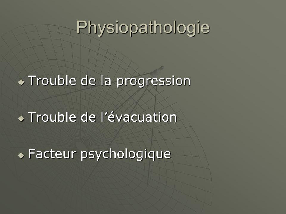 Physiopathologie Trouble de la progression Trouble de l'évacuation