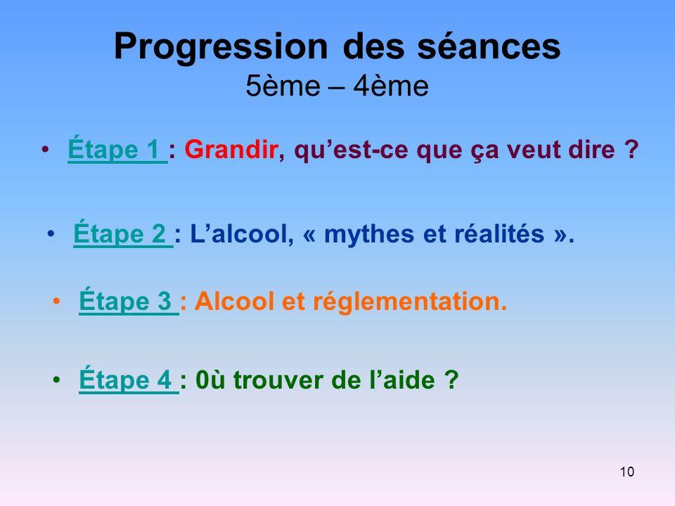 Progression des séances 5ème – 4ème