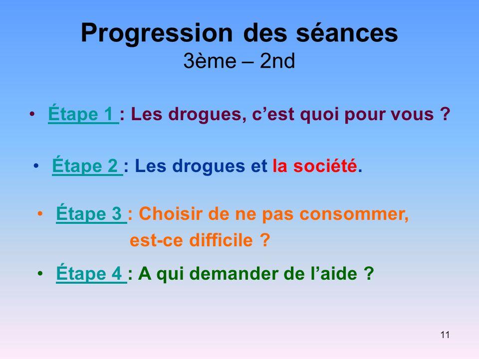 Progression des séances 3ème – 2nd