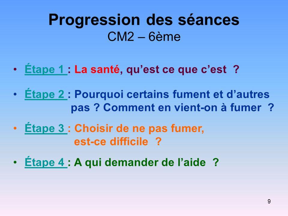 Progression des séances CM2 – 6ème