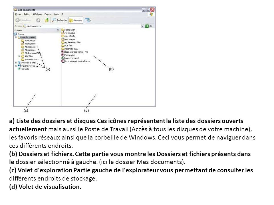 a) Liste des dossiers et disques Ces icônes représentent la liste des dossiers ouverts actuellement mais aussi le Poste de Travail (Accès à tous les disques de votre machine), les favoris réseaux ainsi que la corbeille de Windows. Ceci vous permet de naviguer dans ces différents endroits.