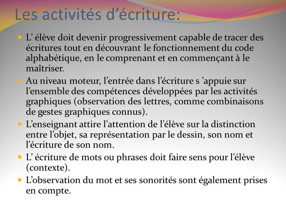 Les activités d'écriture: