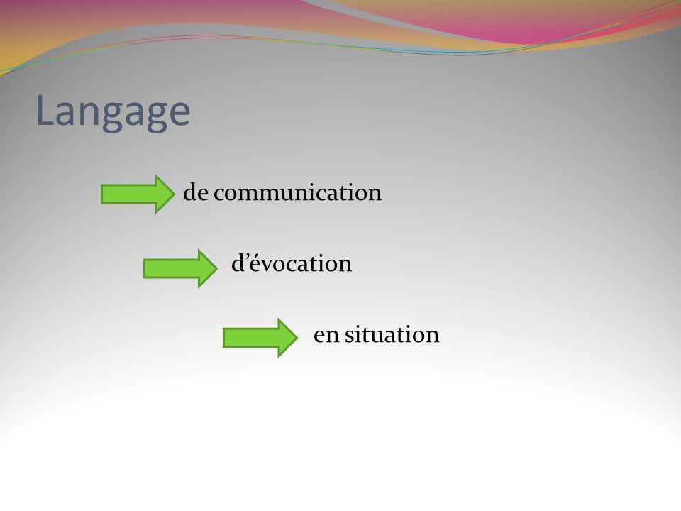 Langage de communication d'évocation en situation